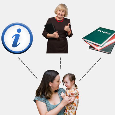 A mother and young child with images of information and support